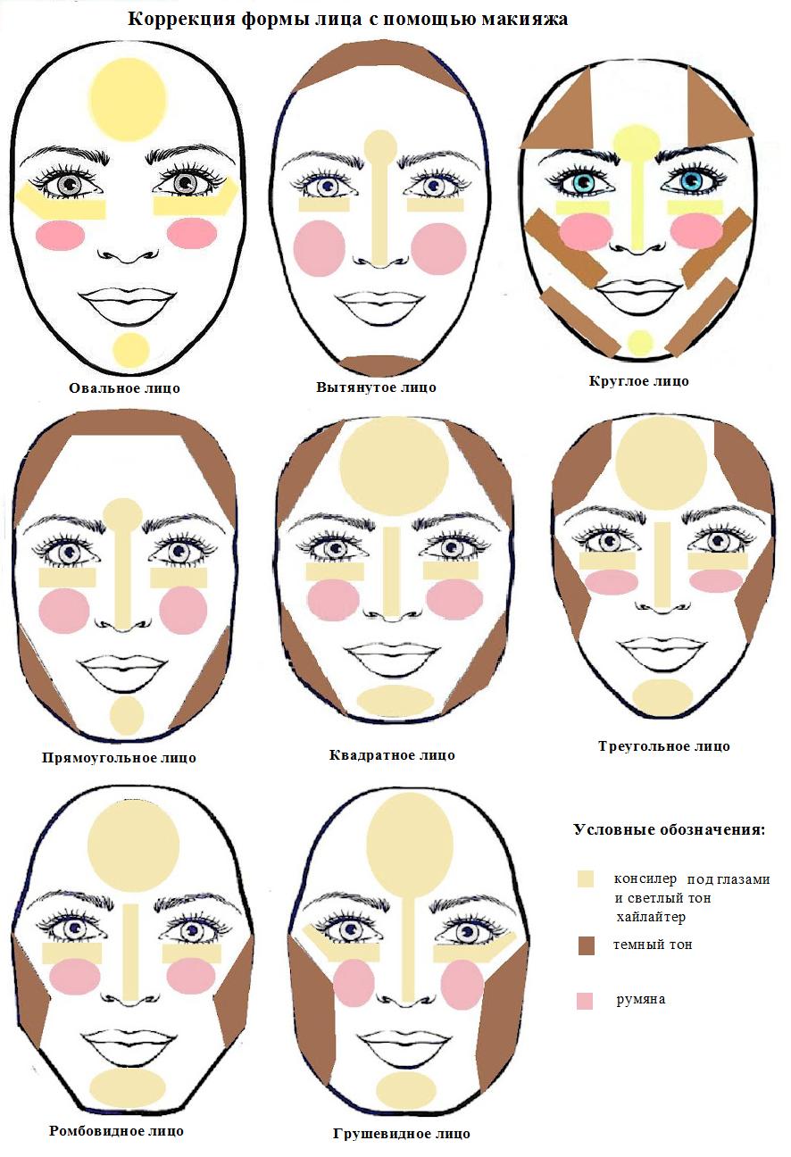 Макияж по форме лица